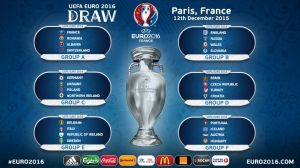 The Groups: France '16 is upon us!